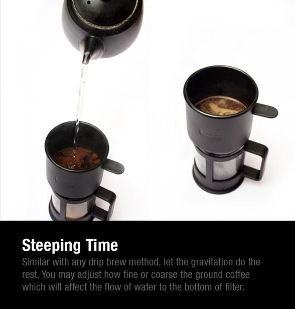 Bodum Belgique Coffee Filter
