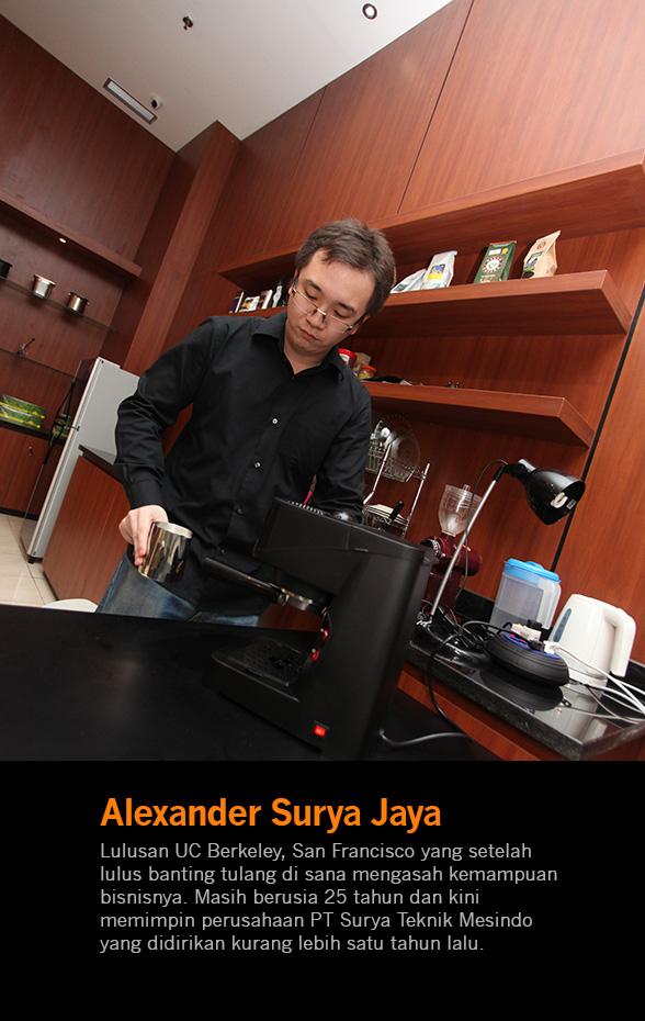 alexander surya jaya