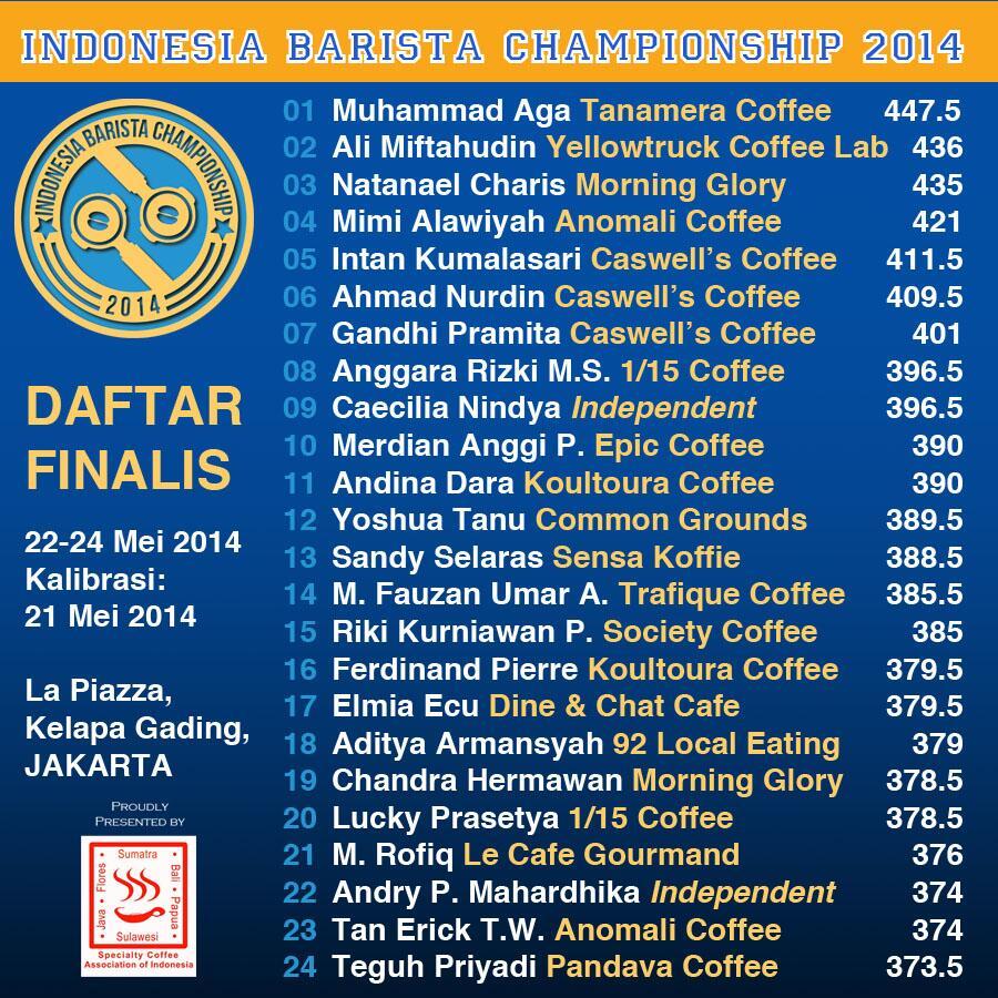 finalis IBC 2014
